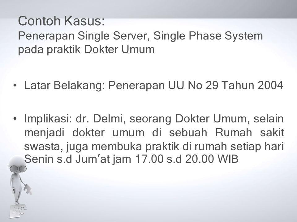 Contoh Kasus: Penerapan Single Server, Single Phase System pada praktik Dokter Umum Latar Belakang: Penerapan UU No 29 Tahun 2004 Implikasi: dr.