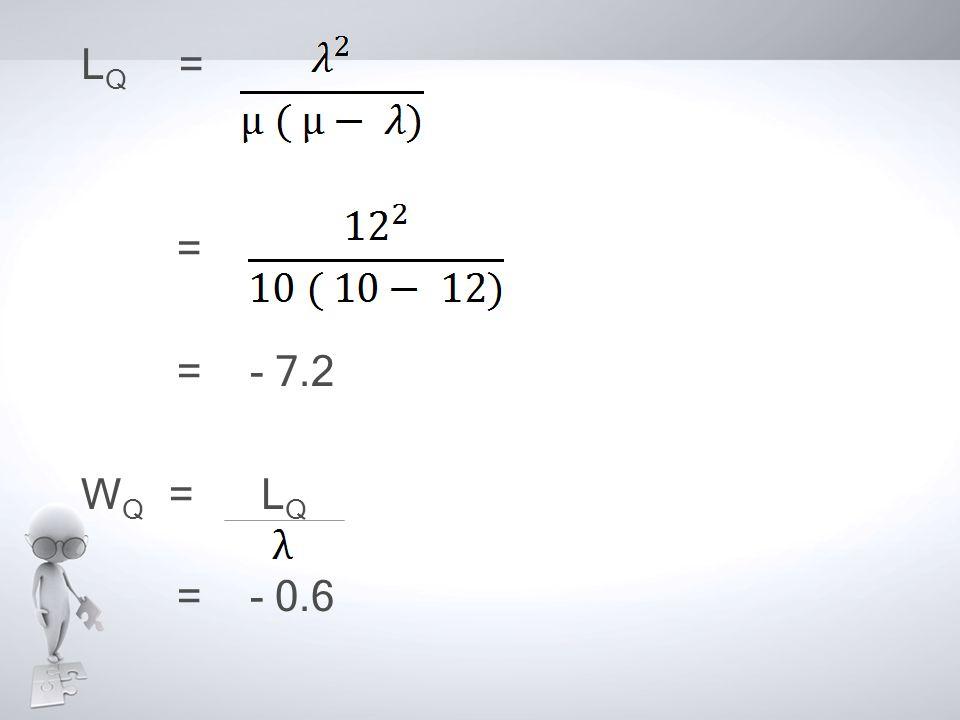 L Q = = = - 7.2 W Q = L Q =- 0.6