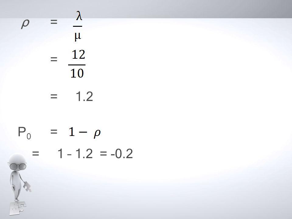 ρ = = = 1.2 P 0 = = 1 – 1.2 = -0.2