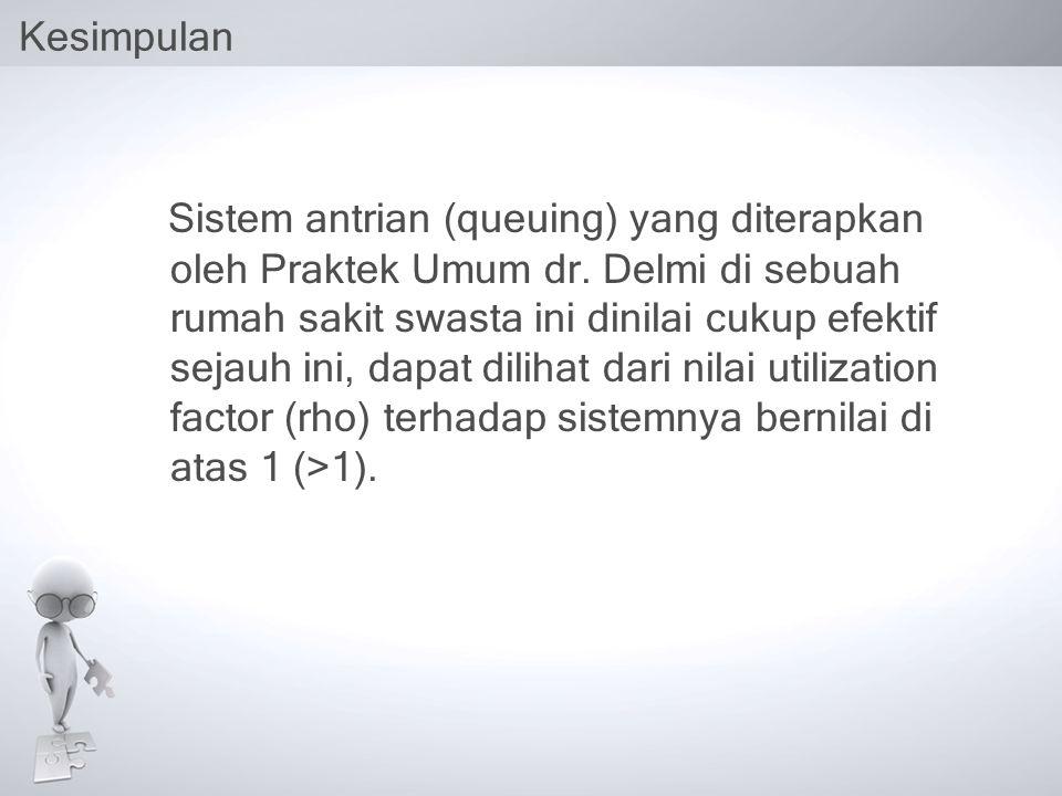 Kesimpulan Sistem antrian (queuing) yang diterapkan oleh Praktek Umum dr.