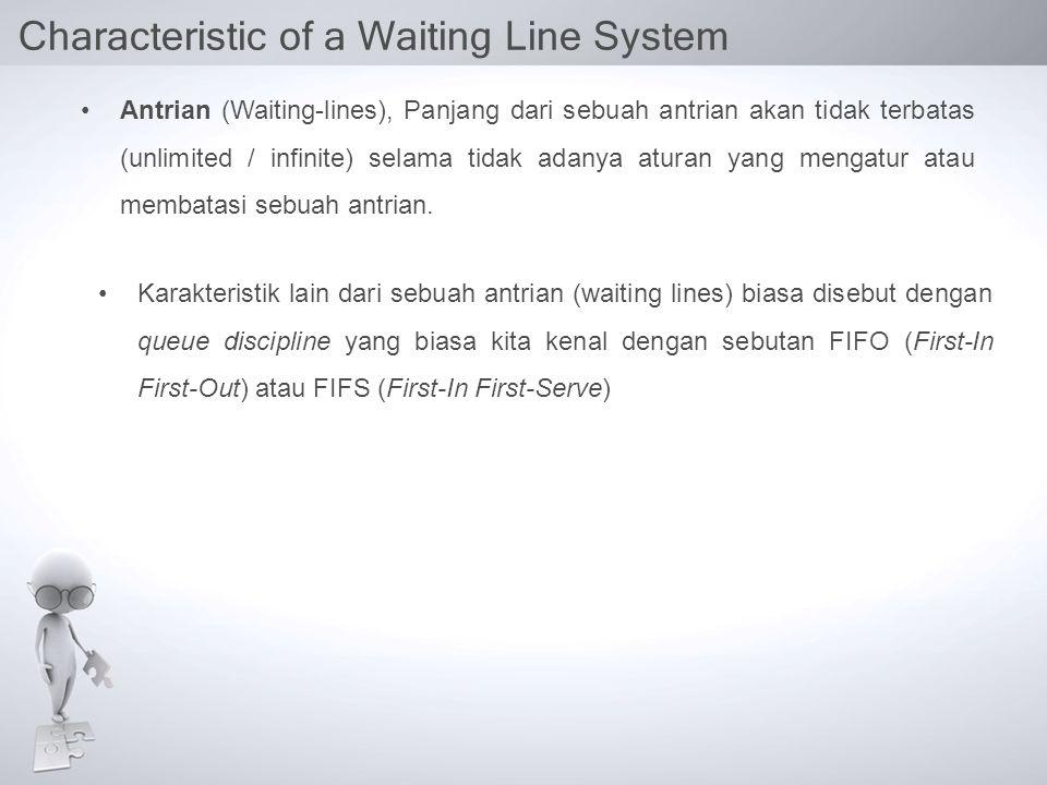 Characteristic of a Waiting Line System Antrian (Waiting-lines), Panjang dari sebuah antrian akan tidak terbatas (unlimited / infinite) selama tidak adanya aturan yang mengatur atau membatasi sebuah antrian.
