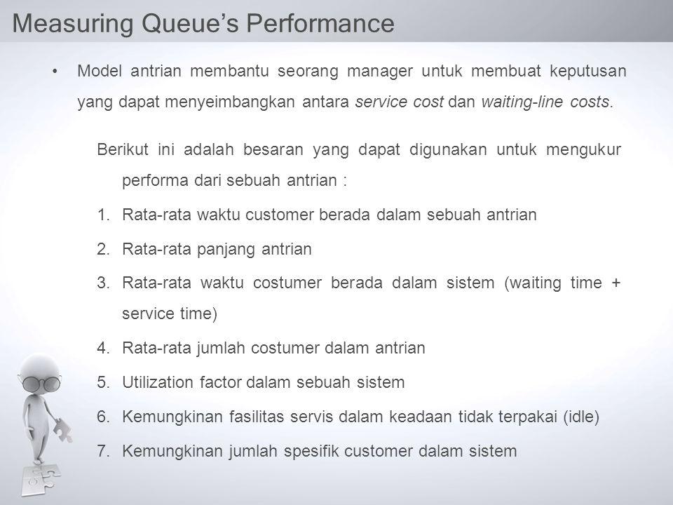 Measuring Queue's Performance Model antrian membantu seorang manager untuk membuat keputusan yang dapat menyeimbangkan antara service cost dan waiting-line costs.