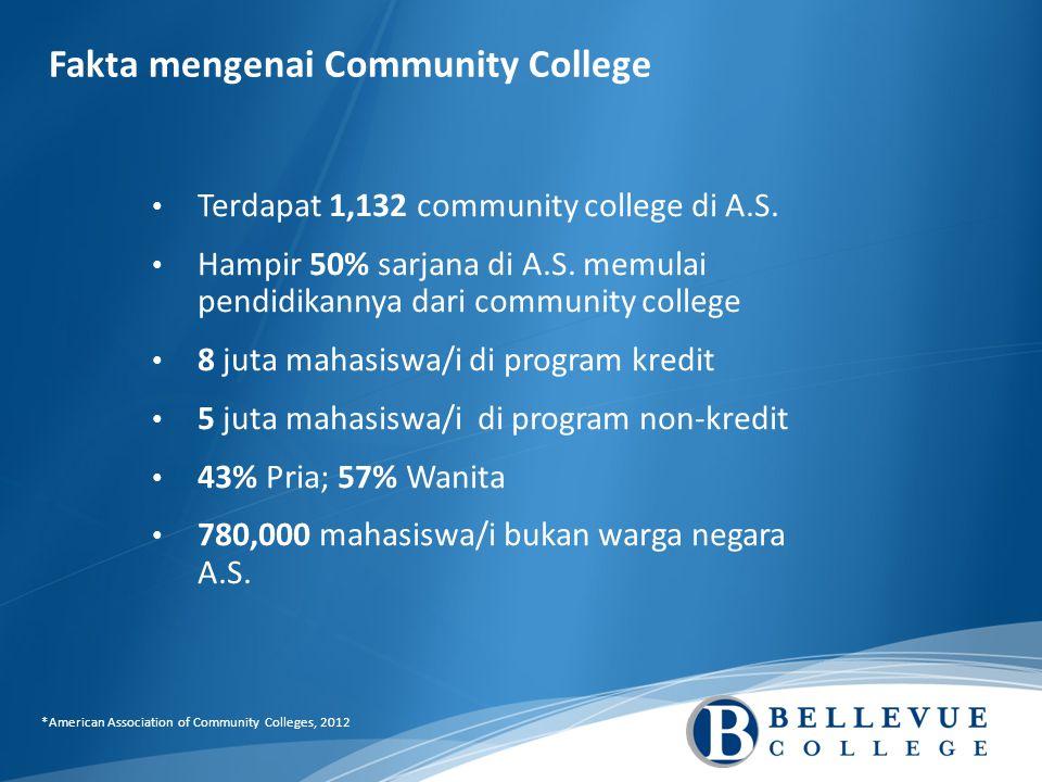 Terdapat 1,132 community college di A.S. Hampir 50% sarjana di A.S.