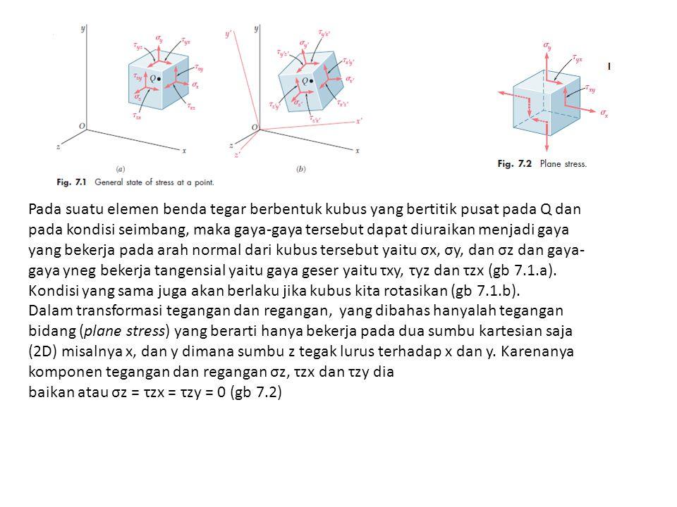 Pada suatu elemen benda tegar berbentuk kubus yang bertitik pusat pada Q dan pada kondisi seimbang, maka gaya-gaya tersebut dapat diuraikan menjadi gaya yang bekerja pada arah normal dari kubus tersebut yaitu σx, σy, dan σz dan gaya- gaya yneg bekerja tangensial yaitu gaya geser yaitu τxy, τyz dan τzx (gb 7.1.a).