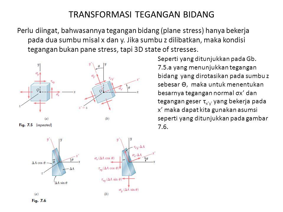 TRANSFORMASI TEGANGAN BIDANG Perlu diingat, bahwasannya tegangan bidang (plane stress) hanya bekerja pada dua sumbu misal x dan y.