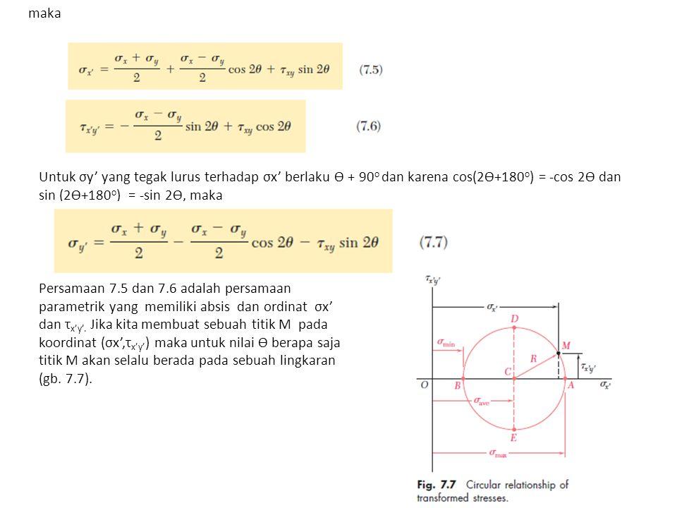 maka Untuk σy' yang tegak lurus terhadap σx' berlaku ϴ + 90 o dan karena cos(2ϴ+180 o ) = -cos 2ϴ dan sin (2ϴ+180 o ) = -sin 2ϴ, maka Persamaan 7.5 dan 7.6 adalah persamaan parametrik yang memiliki absis dan ordinat σx' dan τ x'y'.