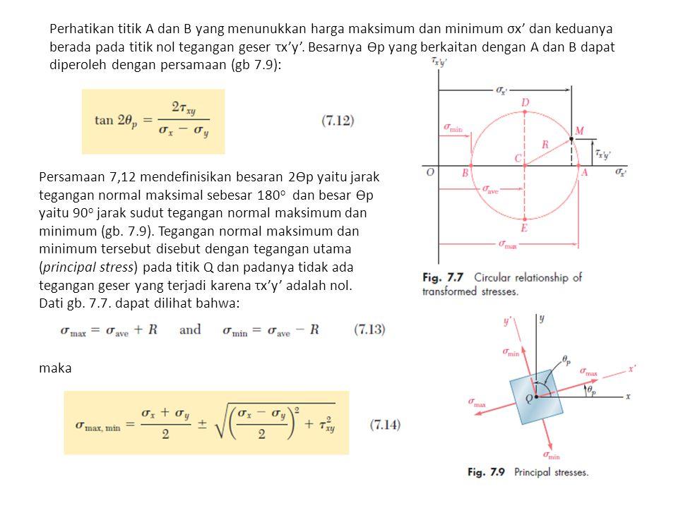 Perhatikan titik A dan B yang menunukkan harga maksimum dan minimum σx' dan keduanya berada pada titik nol tegangan geser τx'y'.