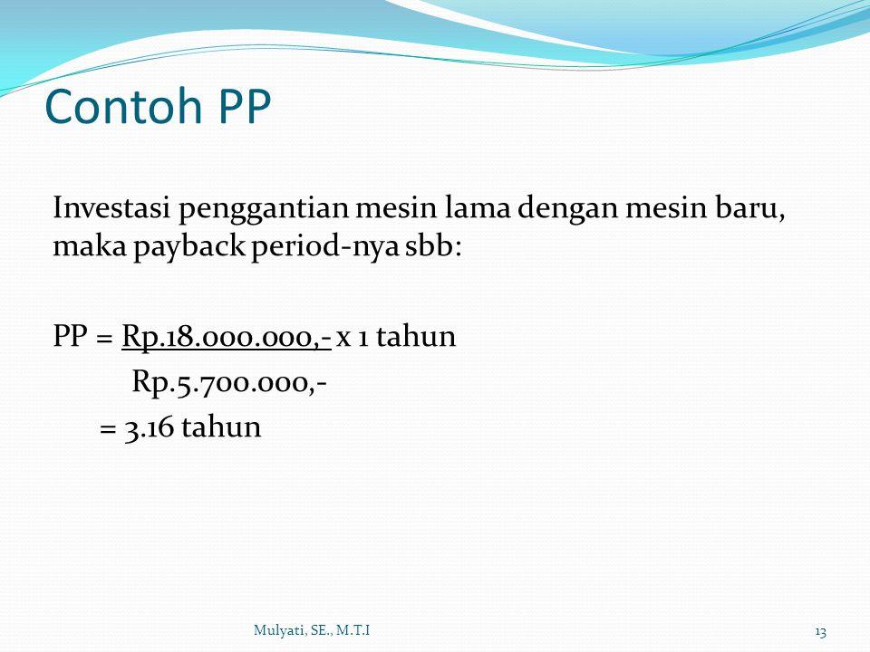 Contoh PP Investasi penggantian mesin lama dengan mesin baru, maka payback period-nya sbb: PP = Rp.18.000.000,- x 1 tahun Rp.5.700.000,- = 3.16 tahun