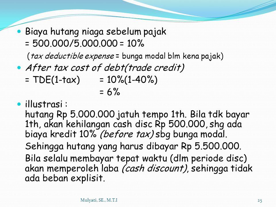 Mulyati, SE., M.T.I25 Biaya hutang niaga sebelum pajak = 500.000/5.000.000 = 10% (tax deductible expense = bunga modal blm kena pajak) After tax cost