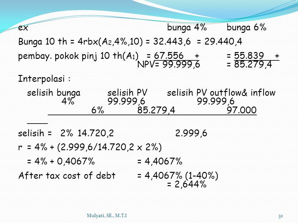 Mulyati, SE., M.T.I32 ex bunga 4%bunga 6% Bunga 10 th = 4rbx(A 2,4%,10) = 32.443,6= 29.440,4 pembay. pokok pinj 10 th(A 1 ) = 67.556 += 55.839 + NPV=