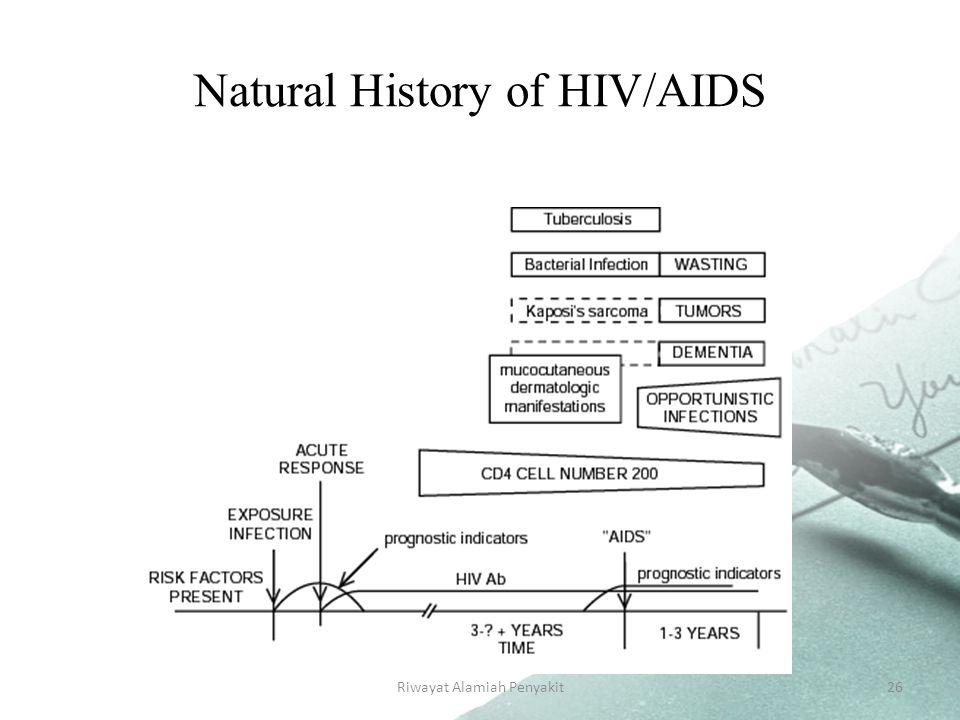 Riwayat Alamiah Penyakit26 Natural History of HIV/AIDS