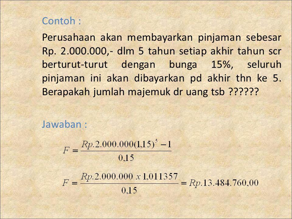 Contoh : Perusahaan akan membayarkan pinjaman sebesar Rp.
