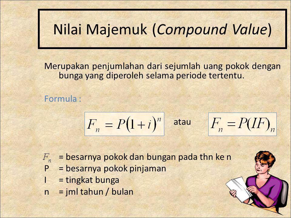 Nilai Majemuk (Compound Value) Merupakan penjumlahan dari sejumlah uang pokok dengan bunga yang diperoleh selama periode tertentu.