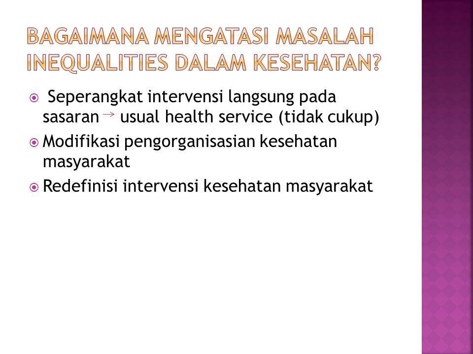  Seperangkat intervensi langsung pada sasaran usual health service (tidak cukup)  Modifikasi pengorganisasian kesehatan masyarakat  Redefinisi intervensi kesehatan masyarakat