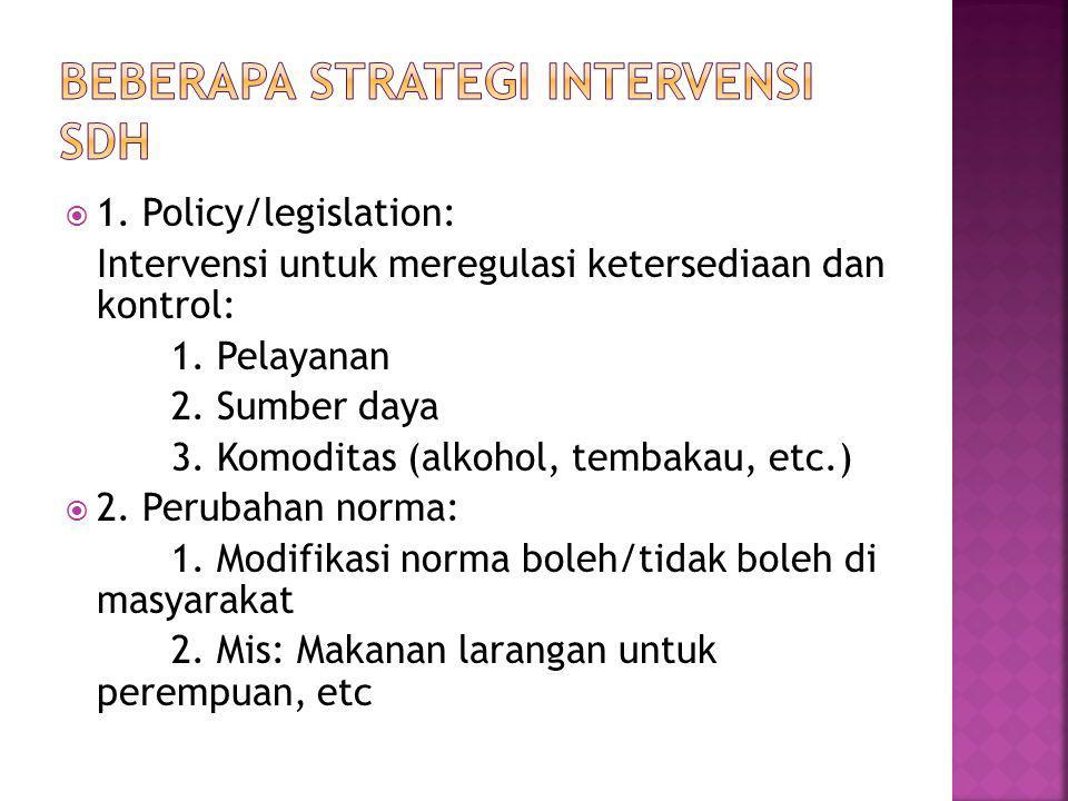  1.Policy/legislation: Intervensi untuk meregulasi ketersediaan dan kontrol: 1.