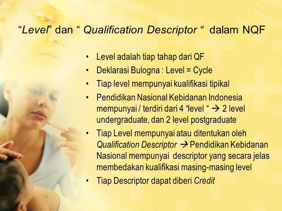 Level dan Qualification Descriptor dalam NQF Level adalah tiap tahap dari QF Deklarasi Bulogna : Level = Cycle Tiap level mempunyai kualifikasi tipikal Pendidikan Nasional Kebidanan Indonesia mempunyai / terdiri dari 4 level  2 level undergraduate, dan 2 level postgraduate Tiap Level mempunyai atau ditentukan oleh Qualification Descriptor  Pendidikan Kebidanan Nasional mempunyai descriptor yang secara jelas membedakan kualifikasi masing-masing level Tiap Descriptor dapat diberi Credit