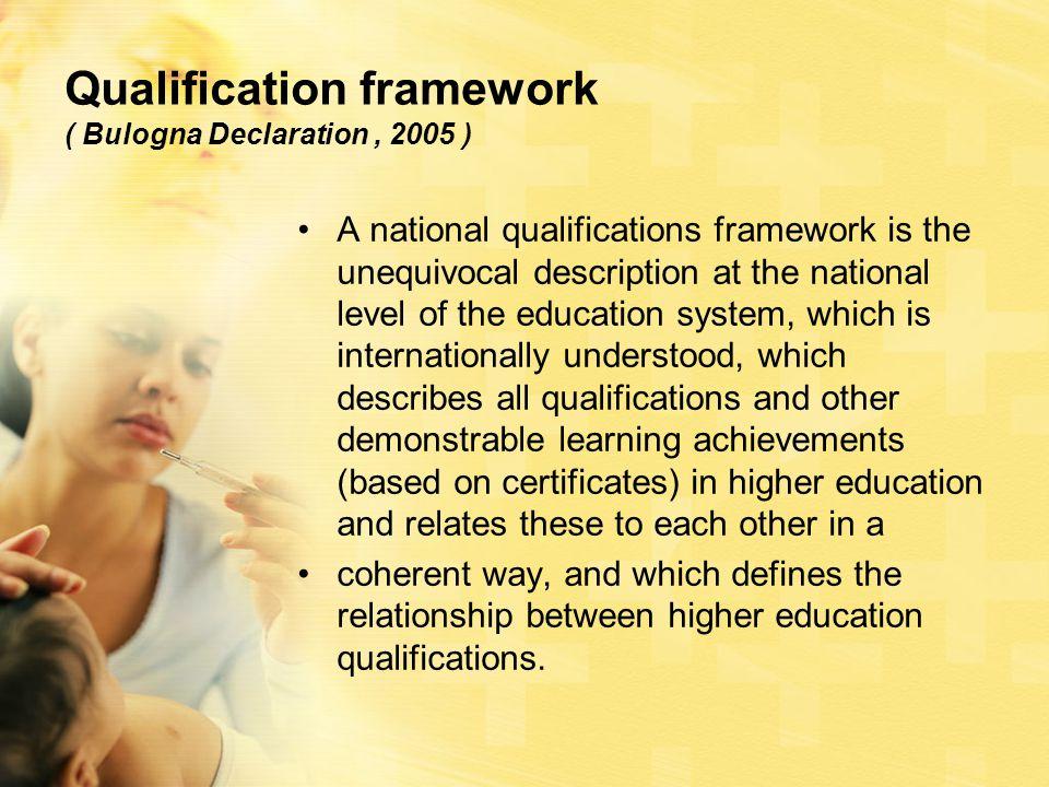 Deskriptor Kualifikasi Deskriptor level 4 : Sertifikat Deskriptor level 5 : Diploma Deskriptor level 6 : Sarjana Deskriptor level 7 : Master Deskriptor level 8 : Doktoral