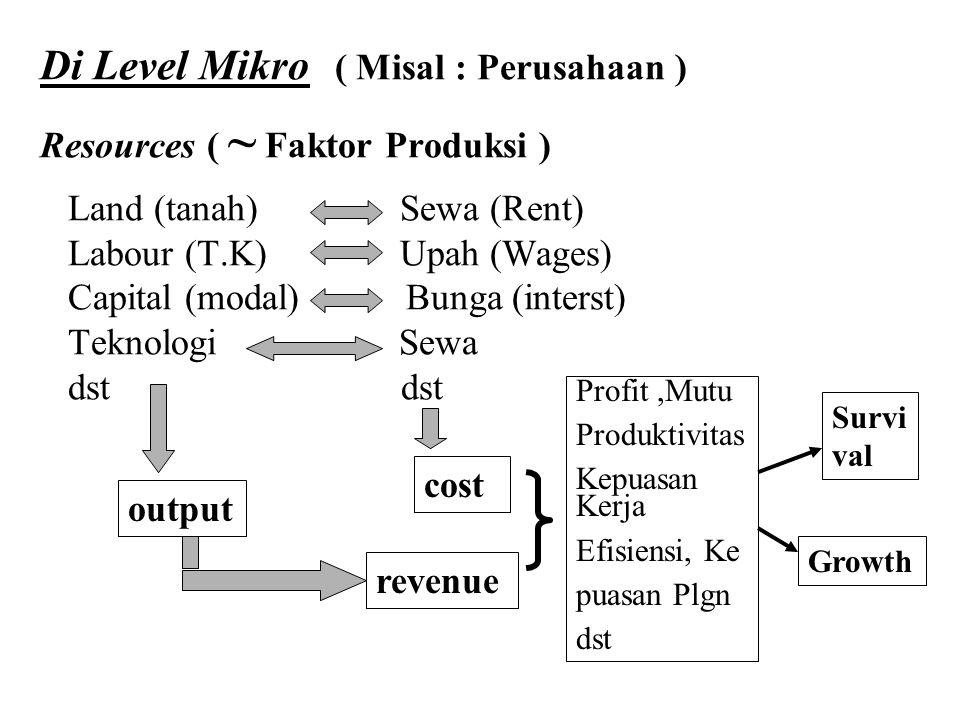 Di Level Mikro ( Misal : Perusahaan ) Resources ( ~ Faktor Produksi ) Land (tanah) Sewa (Rent) Labour (T.K) Upah (Wages) Capital (modal) Bunga (inters