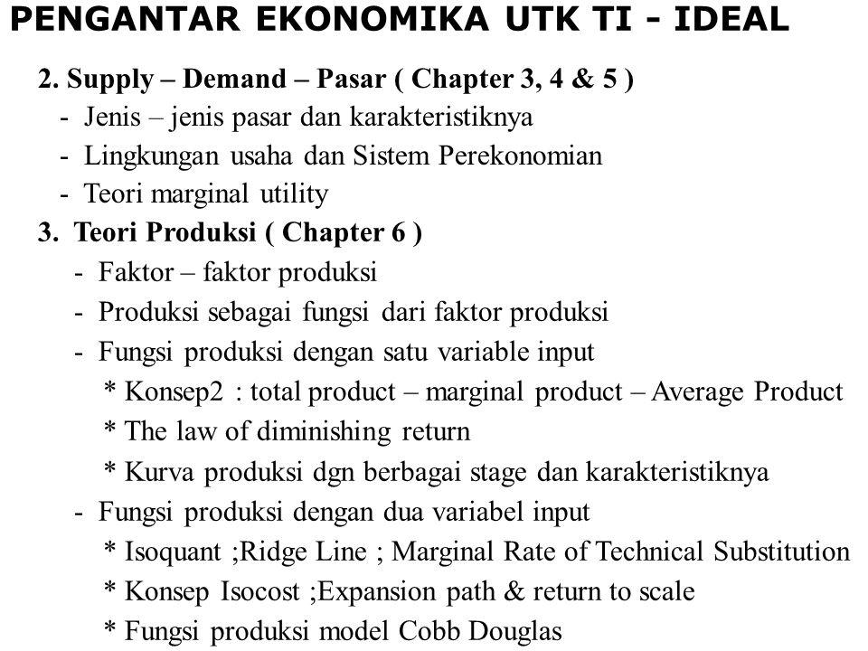 PENGANTAR EKONOMIKA UTK TI - IDEAL 2.