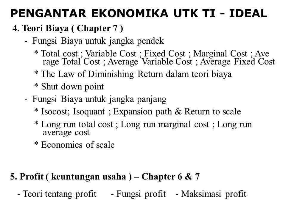 PENGANTAR EKONOMIKA UTK TI - IDEAL 4.