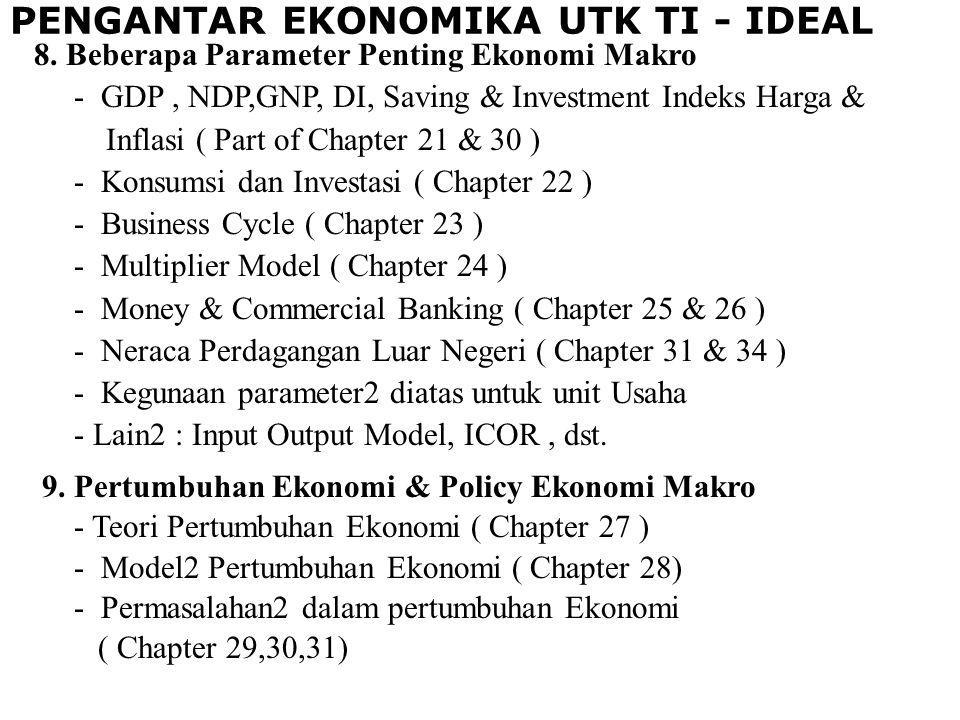 PENGANTAR EKONOMIKA UTK TI - IDEAL 8.