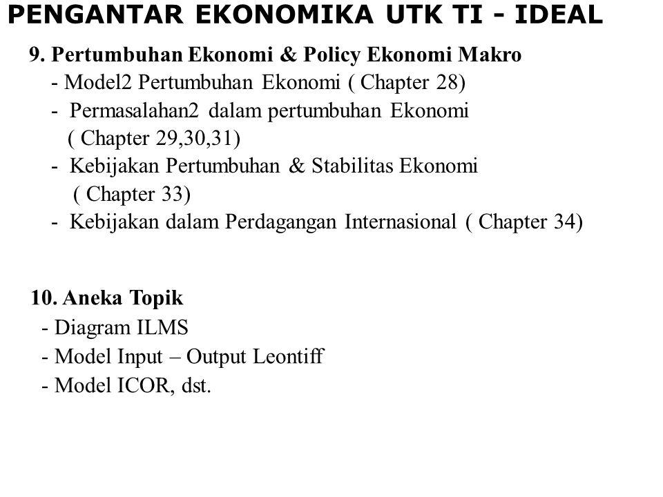 PENGANTAR EKONOMIKA UTK TI - IDEAL 9.