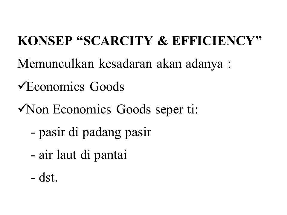 KONSEP SCARCITY & EFFICIENCY Memunculkan kesadaran akan adanya : Economics Goods Non Economics Goods seper ti: - pasir di padang pasir - air laut di pantai - dst.