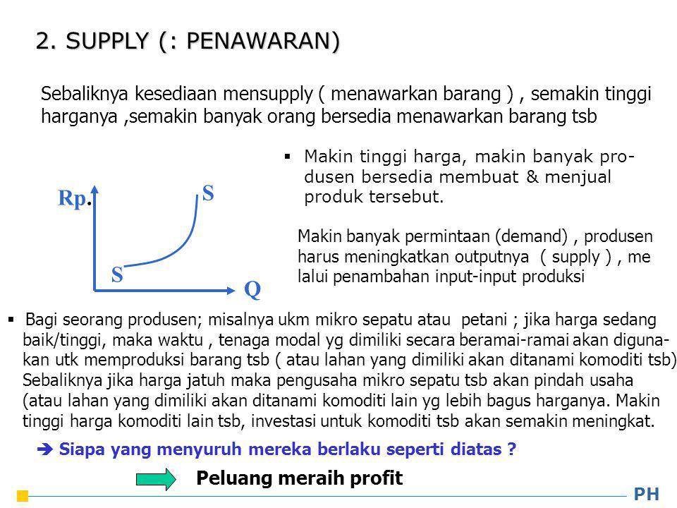 2.SUPPLY (: PENAWARAN) PH Q Rp.