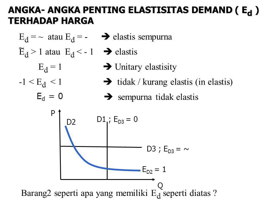 ANGKA- ANGKA PENTING ELASTISITAS DEMAND ( E d ) TERHADAP HARGA D2 D3 ; E D3 = ~ P Q E D2 = 1 D1 ; E D3 = 0 E d = 0 Barang2 seperti apa yang memiliki E d seperti diatas .