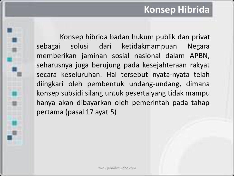 Konsep Hibrida Konsep hibrida badan hukum publik dan privat sebagai solusi dari ketidakmampuan Negara memberikan jaminan sosial nasional dalam APBN, seharusnya juga berujung pada kesejahteraan rakyat secara keseluruhan.