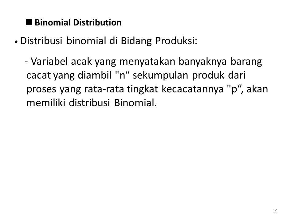 Binomial Distribution Distribusi binomial di Bidang Produksi: - Variabel acak yang menyatakan banyaknya barang cacat yang diambil