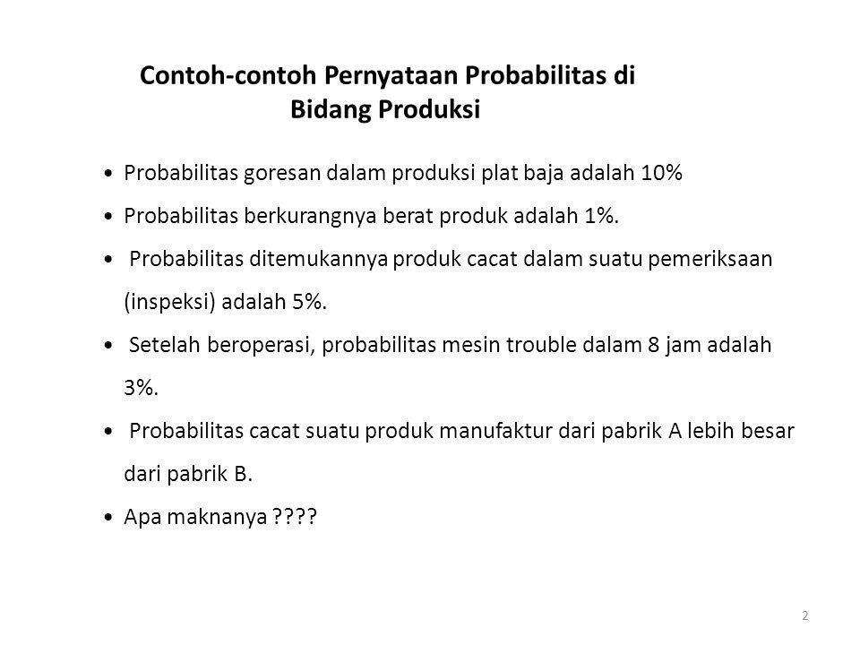 Contoh-contoh Pernyataan Probabilitas di Bidang Produksi Probabilitas goresan dalam produksi plat baja adalah 10% Probabilitas berkurangnya berat prod