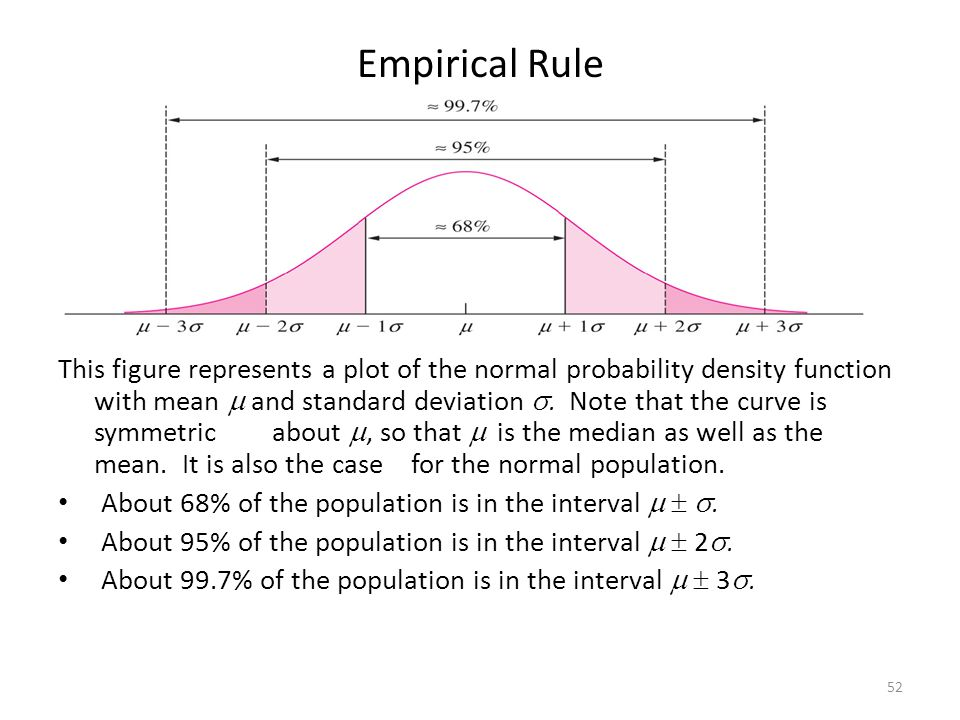 Empirical Rule This figure represents a plot of the normal probability density function with mean  and standard deviation . Note that the curve is s
