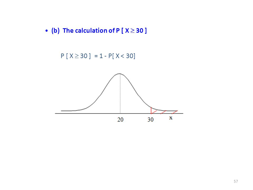 (b) The calculation of P [ X  30 ] P [ X  30 ] = 1 - P[ X < 30] 57
