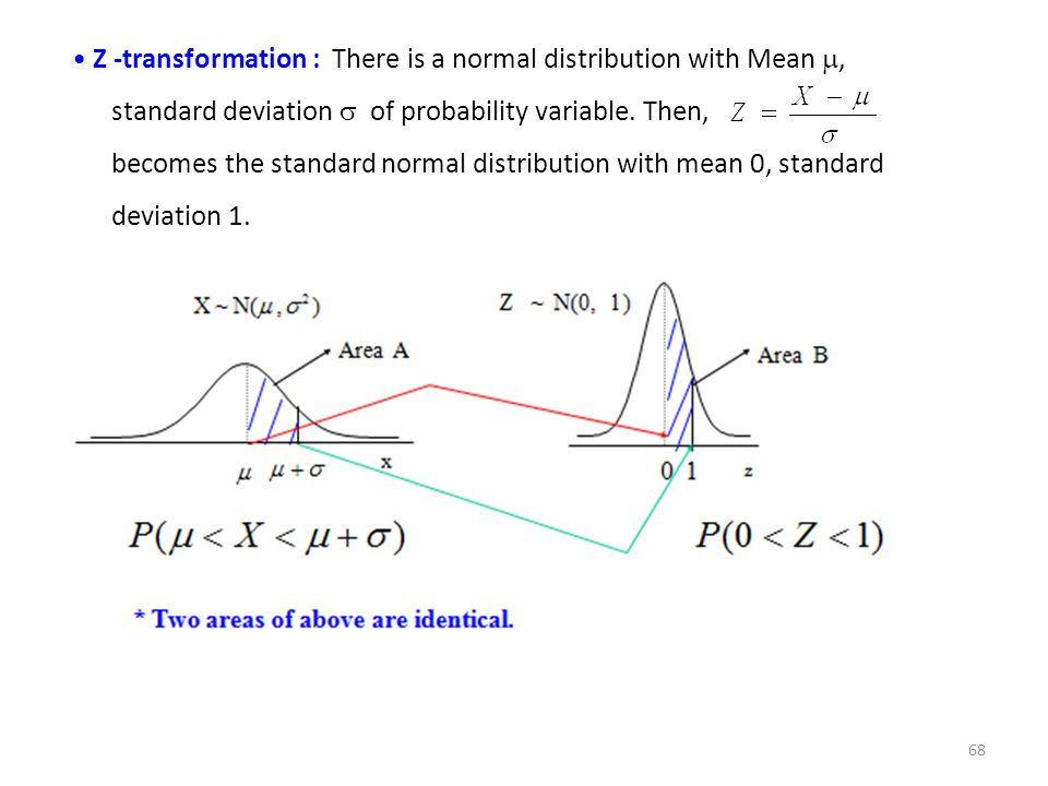 Z -transformation : There is a normal distribution with Mean , standard deviation  of probability variable. Then, becomes the standard normal distri