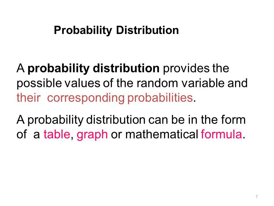 Important Discrete Distributions 18