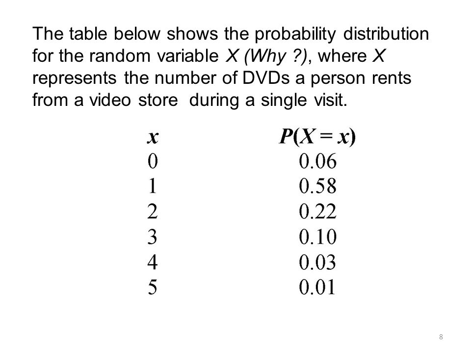 The table below shows the probability distribution for the random variable X (Why ?), where X represents the number of DVDs a person rents from a vide