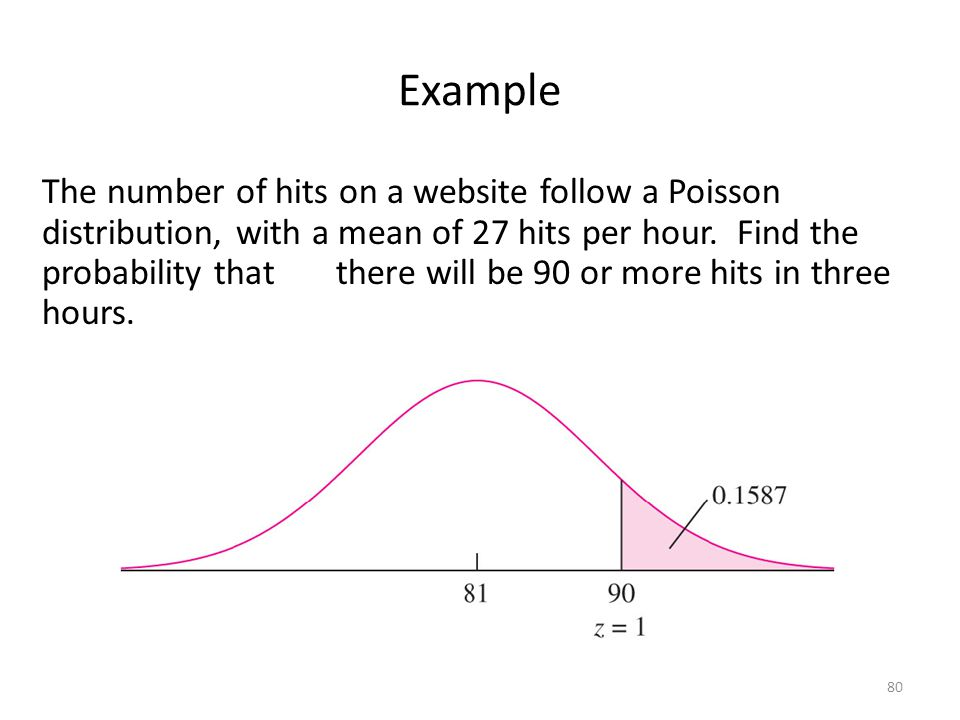 Example The number of hits on a website follow a Poisson distribution, with a mean of 27 hits per hour. Find the probability that there will be 90 or