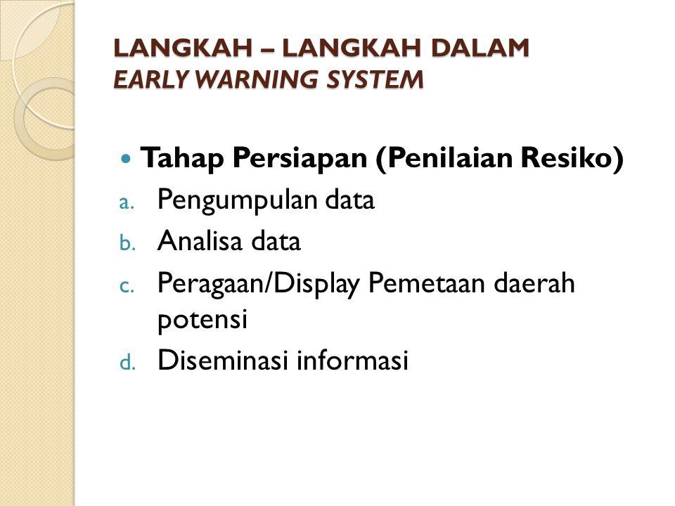 LANGKAH – LANGKAH DALAM EARLY WARNING SYSTEM Tahap Persiapan (Penilaian Resiko) a. Pengumpulan data b. Analisa data c. Peragaan/Display Pemetaan daera