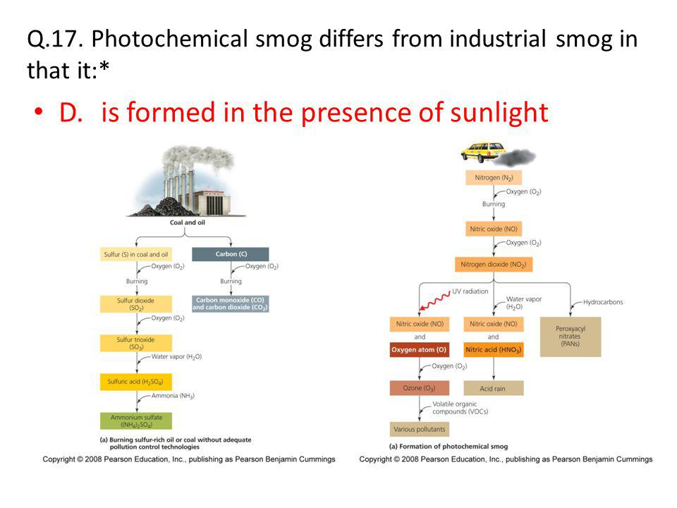 Q.17. Photochemical smog differs from industrial smog in that it:* D.is formed in the presence of sunlight