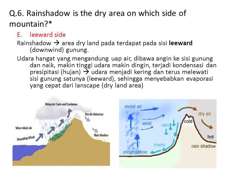 Q.6. Rainshadow is the dry area on which side of mountain?* E.leeward side Rainshadow  area dry land pada terdapat pada sisi leeward (downwind) gunun