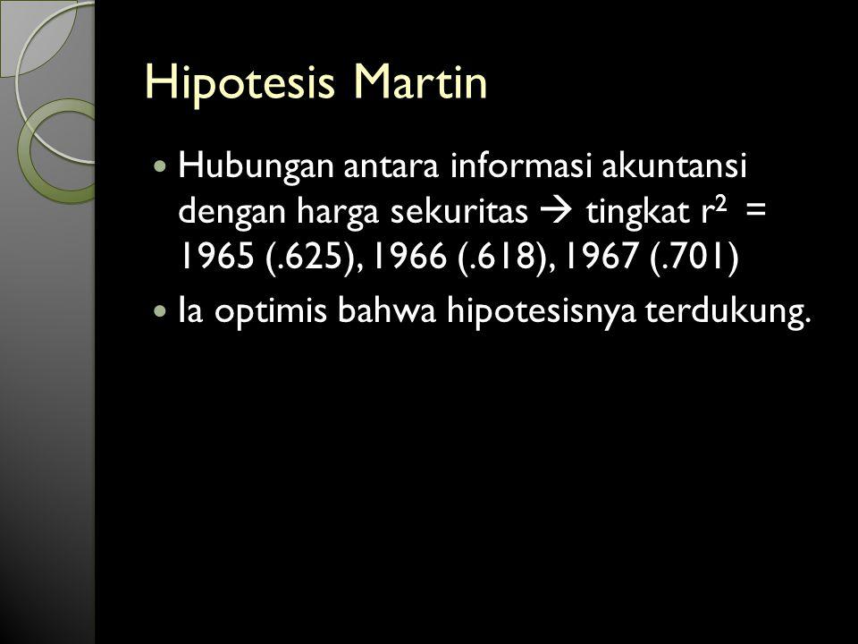 Hipotesis Martin Hubungan antara informasi akuntansi dengan harga sekuritas  tingkat r 2 = 1965 (.625), 1966 (.618), 1967 (.701) Ia optimis bahwa hipotesisnya terdukung.