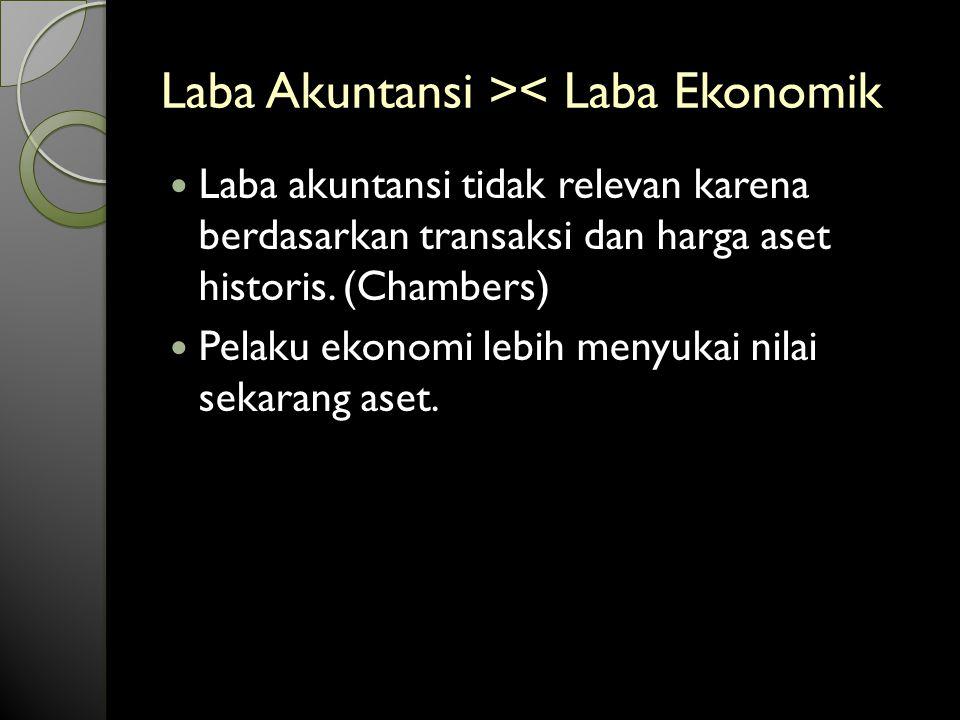 Laba Akuntansi > < Laba Ekonomik Laba akuntansi tidak relevan karena berdasarkan transaksi dan harga aset historis.