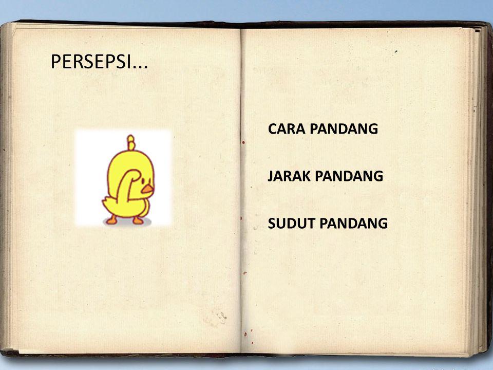 CARA PANDANG JARAK PANDANG SUDUT PANDANG PERSEPSI...