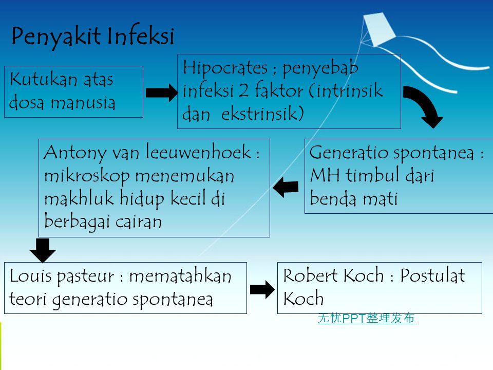 无忧 PPT 整理发布 Penyakit Infeksi Kutukan atas dosa manusia Hipocrates ; penyebab infeksi 2 faktor (intrinsik dan ekstrinsik) Generatio spontanea : MH timb