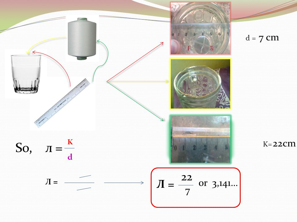 So, л = K d Л = 22cm 7 cm Л = 22 7 0r 3,141… d = K=