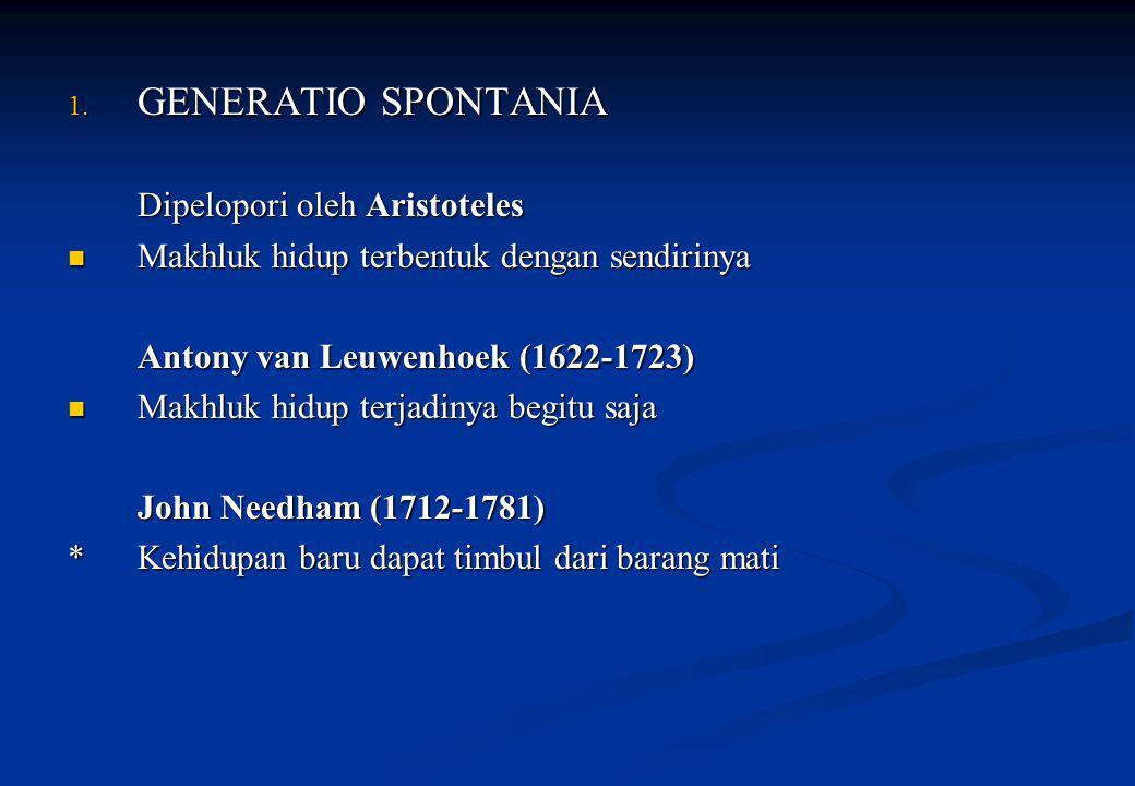 1. GENERATIO SPONTANIA Dipelopori oleh Aristoteles Makhluk hidup terbentuk dengan sendirinya Makhluk hidup terbentuk dengan sendirinya Antony van Leuw