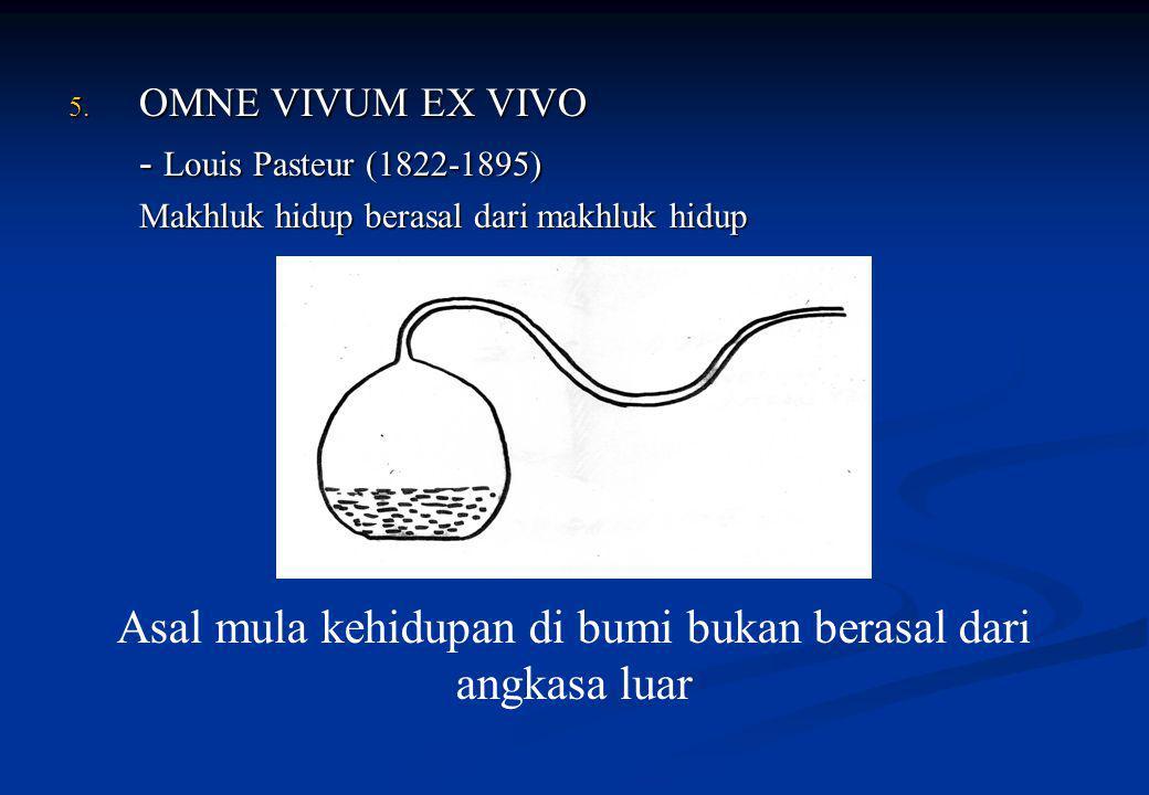 5. OMNE VIVUM EX VIVO - Louis Pasteur (1822-1895) Makhluk hidup berasal dari makhluk hidup Asal mula kehidupan di bumi bukan berasal dari angkasa luar