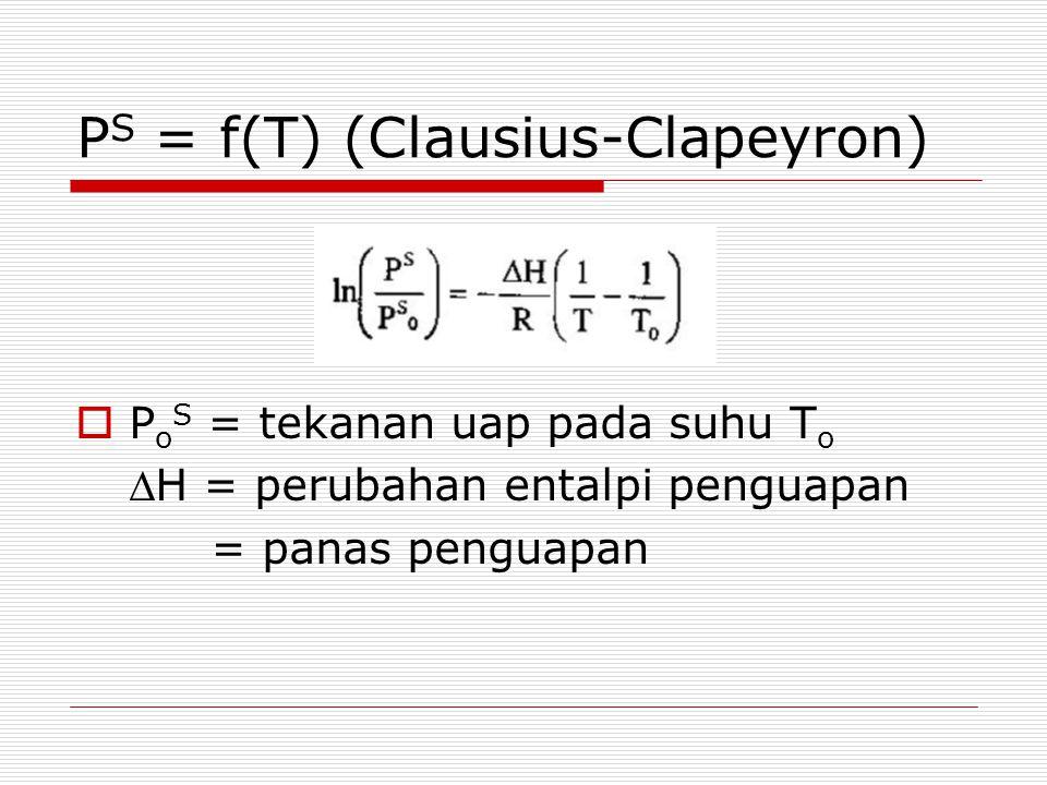 P S = f(T) (Clausius-Clapeyron)  Bentuk lain:  A, B = konstanta