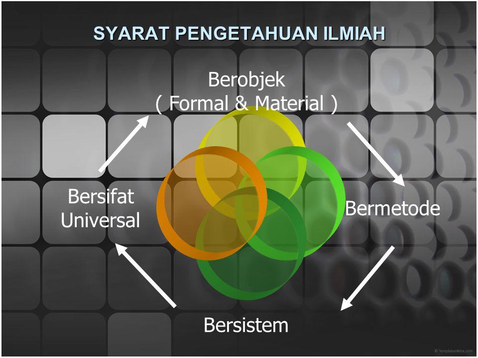 SYARAT PENGETAHUAN ILMIAH Berobjek ( Formal & Material ) Bermetode Bersistem Bersifat Universal
